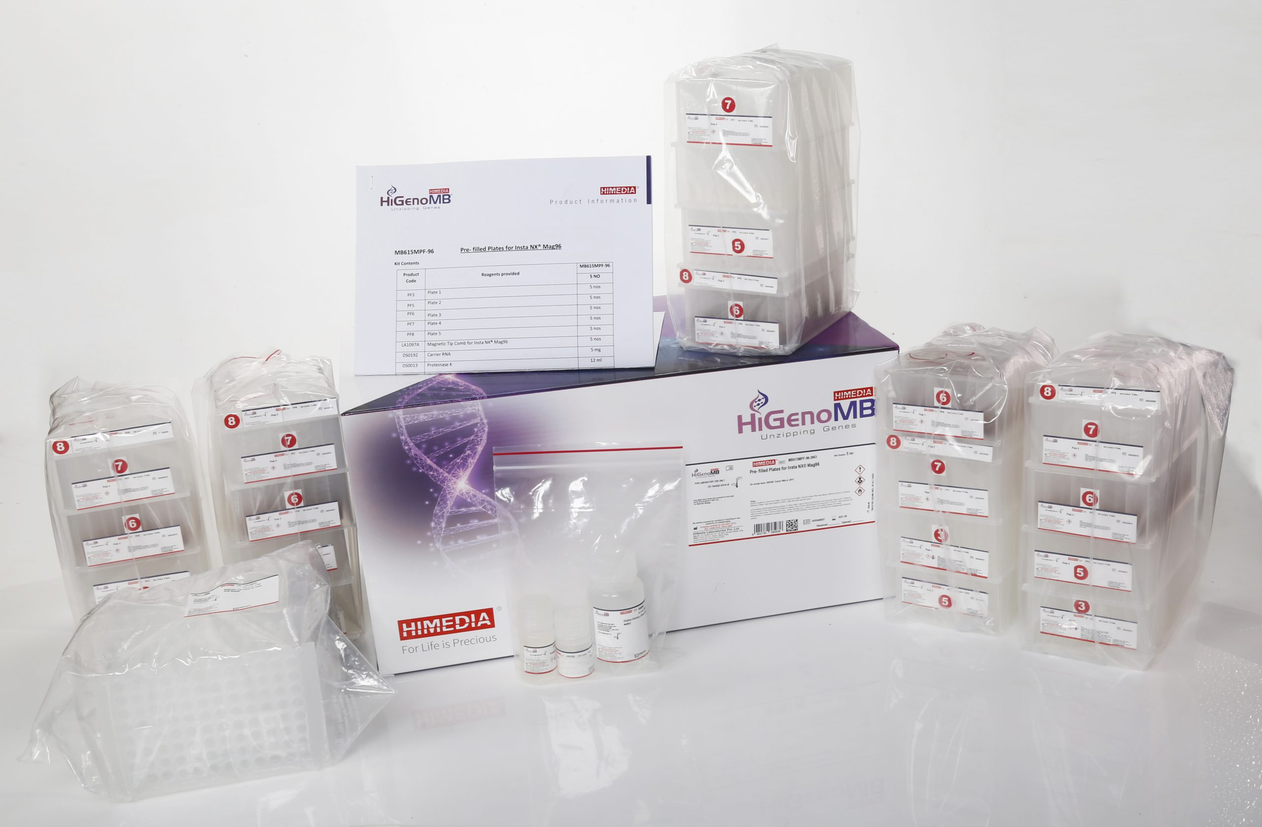 Gebrauchsfertige RNA-Extraktionsplatten für Insta NX Mag96